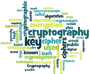 RIPEMD-160 Cryptography