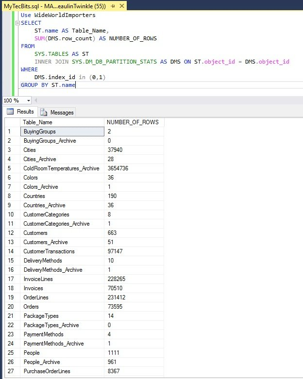 SQL Get Row Count Of All Tables